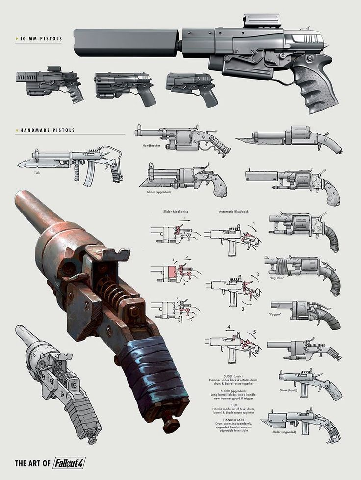 how to make fallout weapons