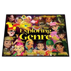 Exploring Genre Mat