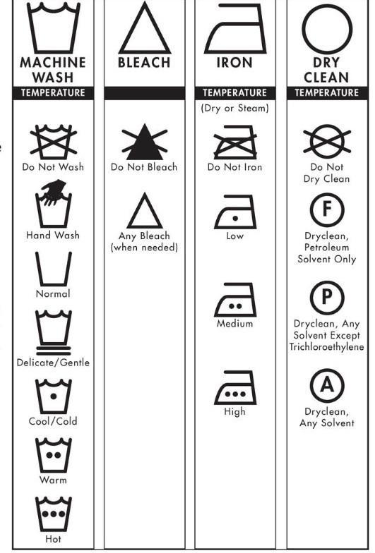 Yarn Washing Symbols