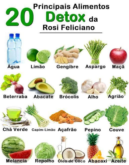 A dieta de desintoxicação mais famosa do Brasil o Plano Detox apresentado por Rosi Feliciano, esse método foi feito através de pesquisas ...