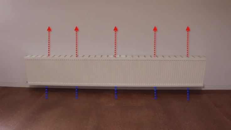 ANSWERED: How Does a Hydronic Heating Radiator Panel System Work