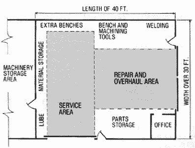 Auto Repair Shop Layout Plans In 2019 Garage Workshop