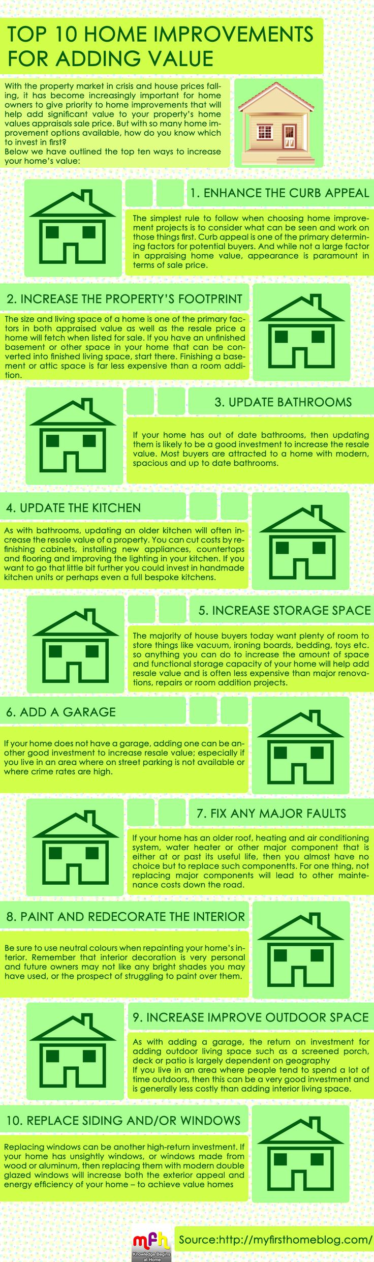 Top 10 Home Improvements For Adding Value With the property market in crisis and house prices falling, it has become increasingly important for home owners to give priority to home improvements that will help add significant value to your property's home values appraisals sale price. But with so many home improvement options available, how do you know which to invest in first?  http://myfirstho.me http://myfirsthomeblog.com http://facebook.com/MyFirstHomeCommunity