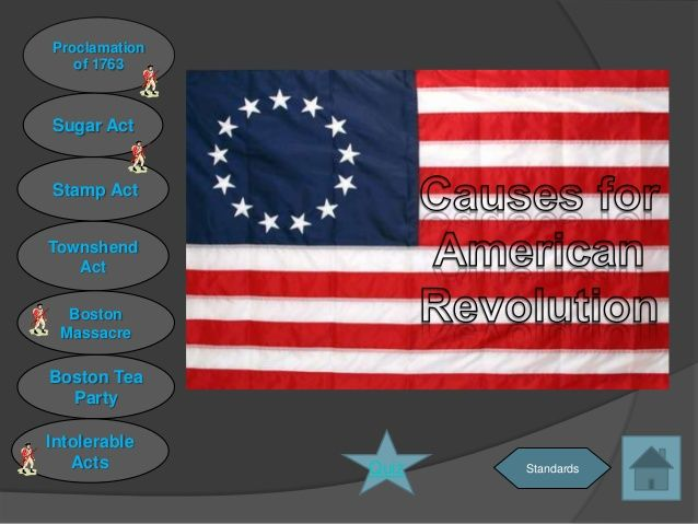Causes of American Revolution