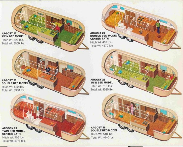 10 best camping images on pinterest vintage trailers for 1976 airstream floor plans