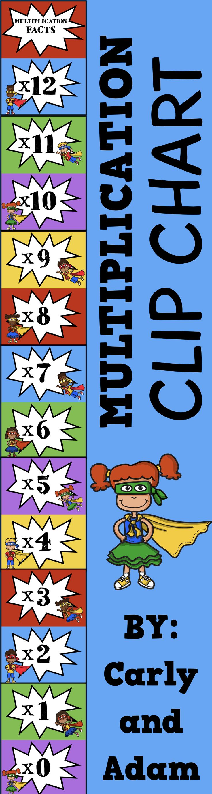 73 best Math Fact Fluency images on Pinterest | Clip charts, Math ...