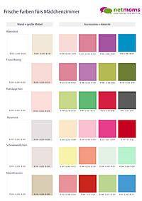 Farben im Kinderzimmer für Mädchen schön kombinieren | NetMoms.de #netmoms