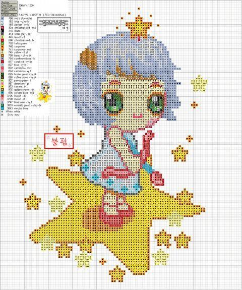 Sagittarius Chart, 25 av 25
