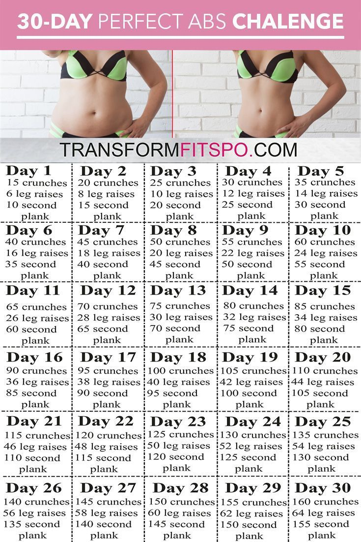 How To Get In Good Shape In A Month