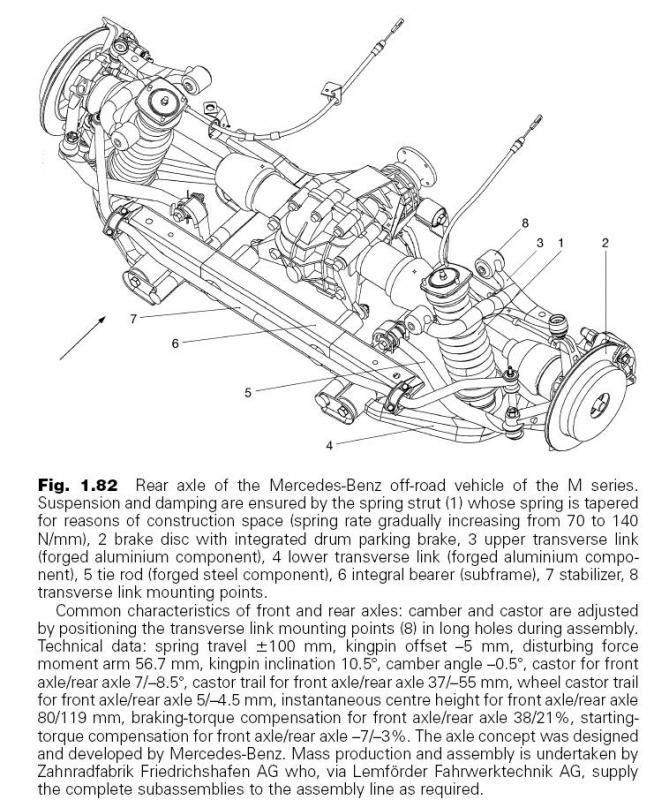 1999 Mercedes Benz Ml320 Engine Diagram Fuse Box Panel For 2007 Chrysler 300 Duramaxxx Yenpancane Jeanjaures37 Fr