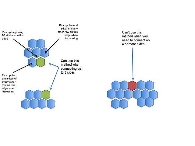Mejores 233 imágenes de Knitting ~ BeeKeeper\'s Quilt en Pinterest ...