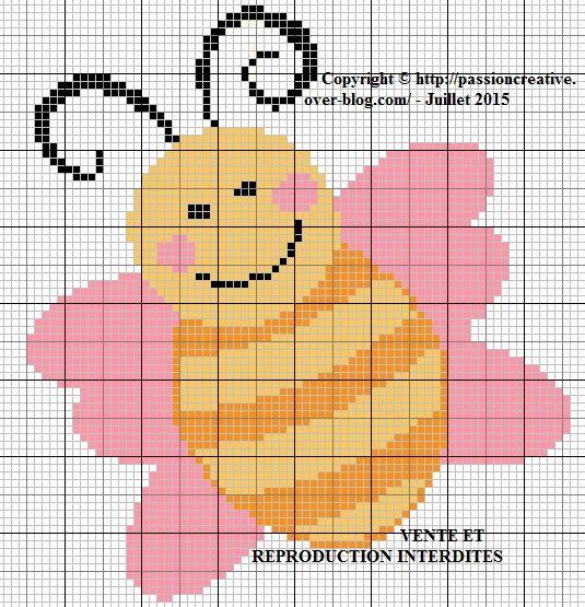 Coucou, Voici la version rose de l'abeille. Passez un agréable dimanche