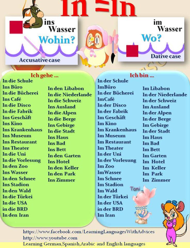accusative/wohin - dative/wo #learngerman #germanclass http://www.uniquelanguages.com/#/german-courses/4578233852
