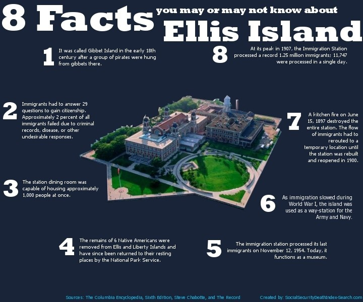 the status of immigration on ellis island Discover the majesty of the statue of liberty and the history of ellis island on this engaging walking tour  explore the immigration museum, and,.