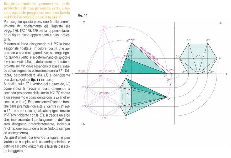 Piramide esagonale retta appoggiata al PO