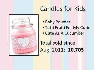 Gold Canyon Candles  Prayer Child candles
