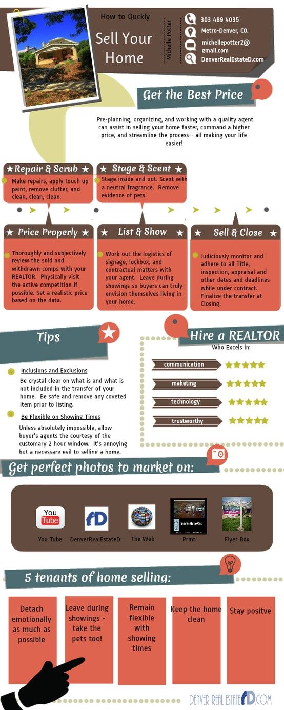 Great tips for selling your home. Want to Buy or Sell in Las Vegas - CALL Sandy Vong 775-250-2515 or email sandyvong775@gmail.com
