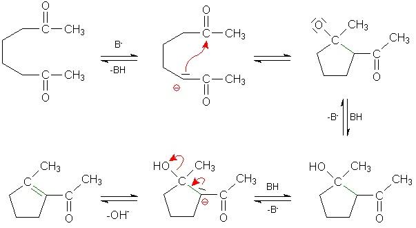 Aldol Condensation Mechanism. <3