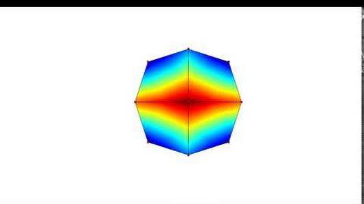 Πώς αντιδρά ένα τετράγωνο όταν τα μεσαία του control points επαναστατούν;  #Geomiso #ControlPoint #Deformation