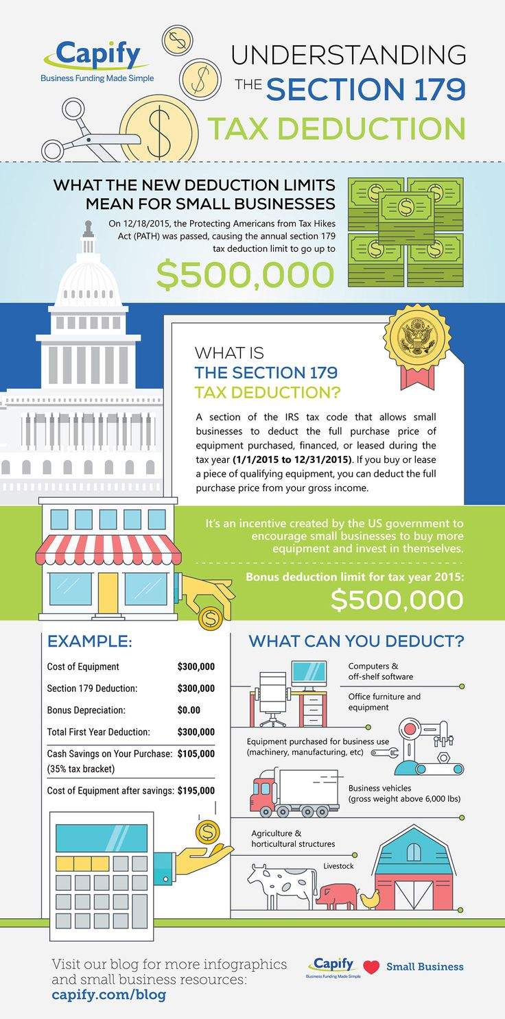 Section 179 tax deduction for small business infographic topic taxes taxation start