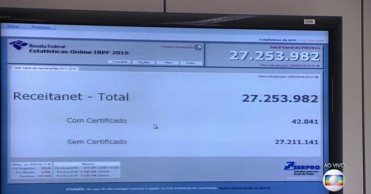 Fisco informa que 716 mil declarações já estão na malha fina do IR 2016