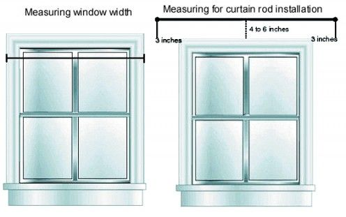 "Curtain Rod Placement: 3"" beyond sides of window frame, 4-6"" above window frame"