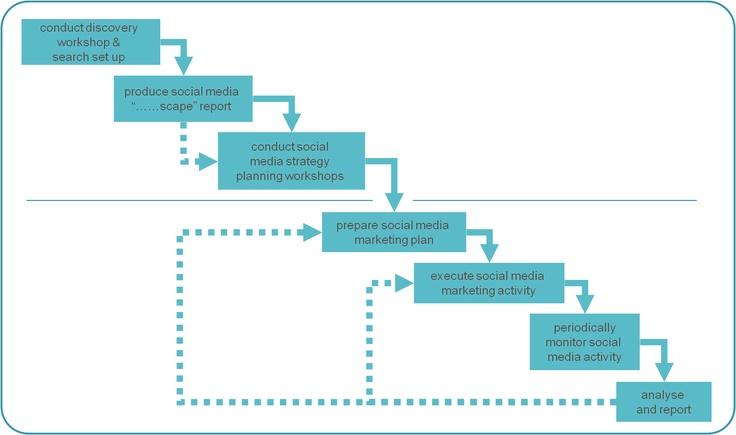 download Guide D'isocinétisme. Des Concepts
