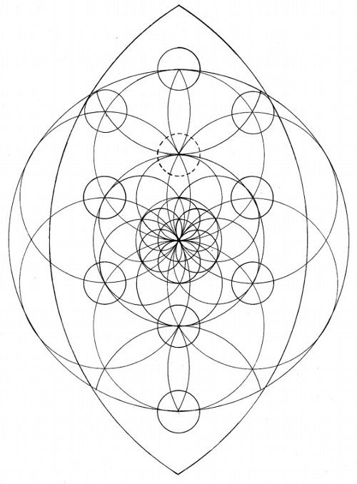 sacred geometry, tree of life, yoni                              …