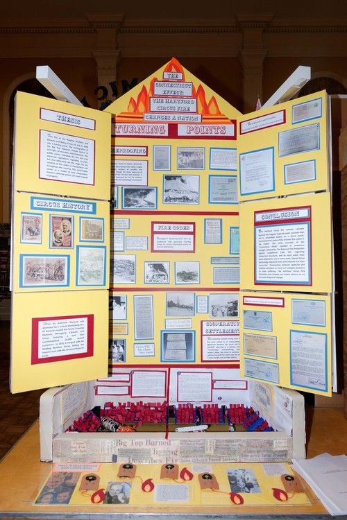 Examples Of Poster Board Ideas : Best nhd national history day images on pinterest