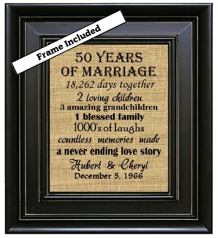Gifts For Wedding Anniversaries For Each Year: FRAMED 50th Wedding Anniversary/50th Anniversary Gifts