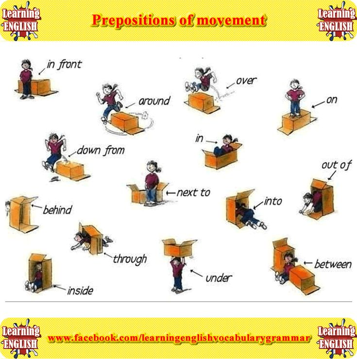 Prepositions of movement picture