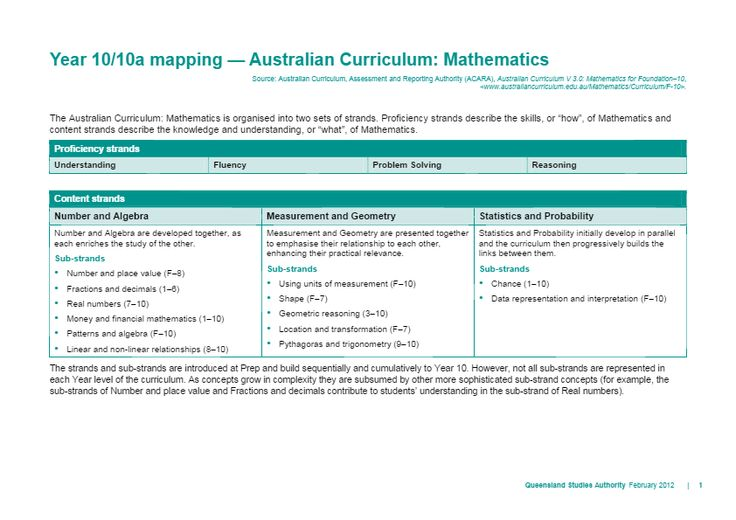 Year 10/10A mapping Australian Curriculum: Mathematics.