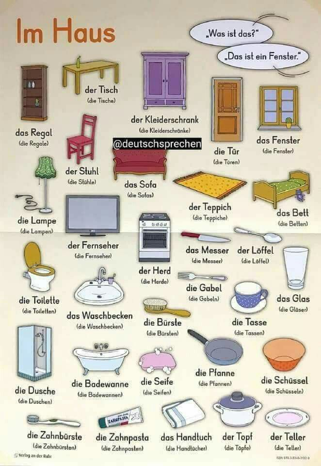 Muebles Electrodomesticos Etc En Nuestras Casas Aprendizaje