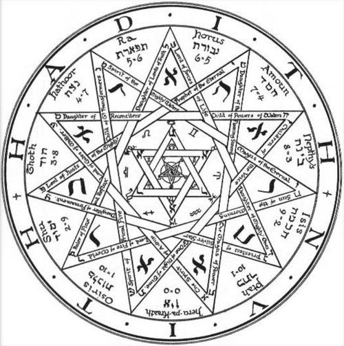 tetragrammaton, pentagrammaton