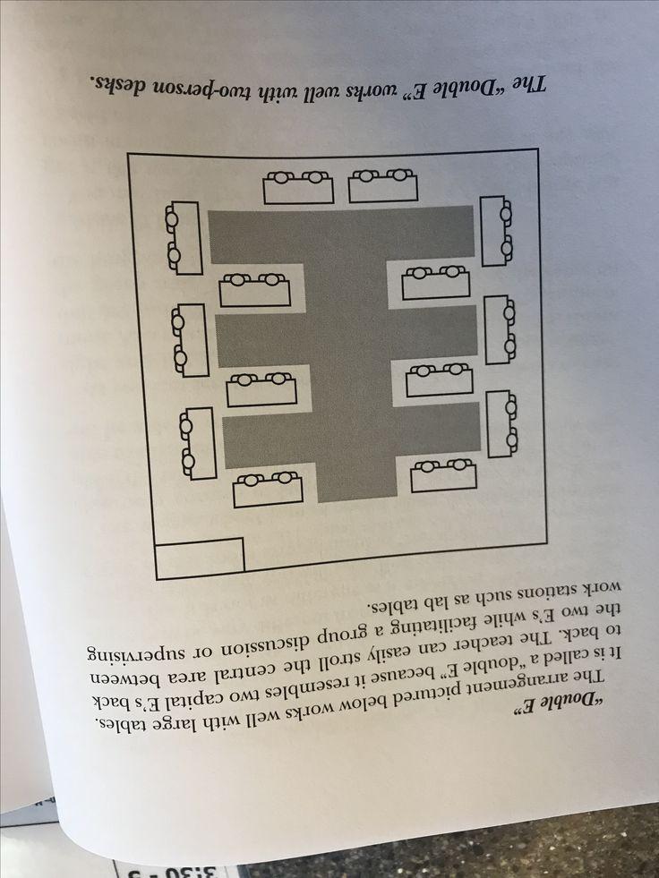 Arrow Or Classroom Design Definition : Best seating chart classroom ideas on pinterest