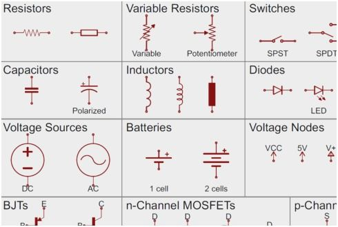 electrical wiring diagram symbols list pleasant circuits ... on