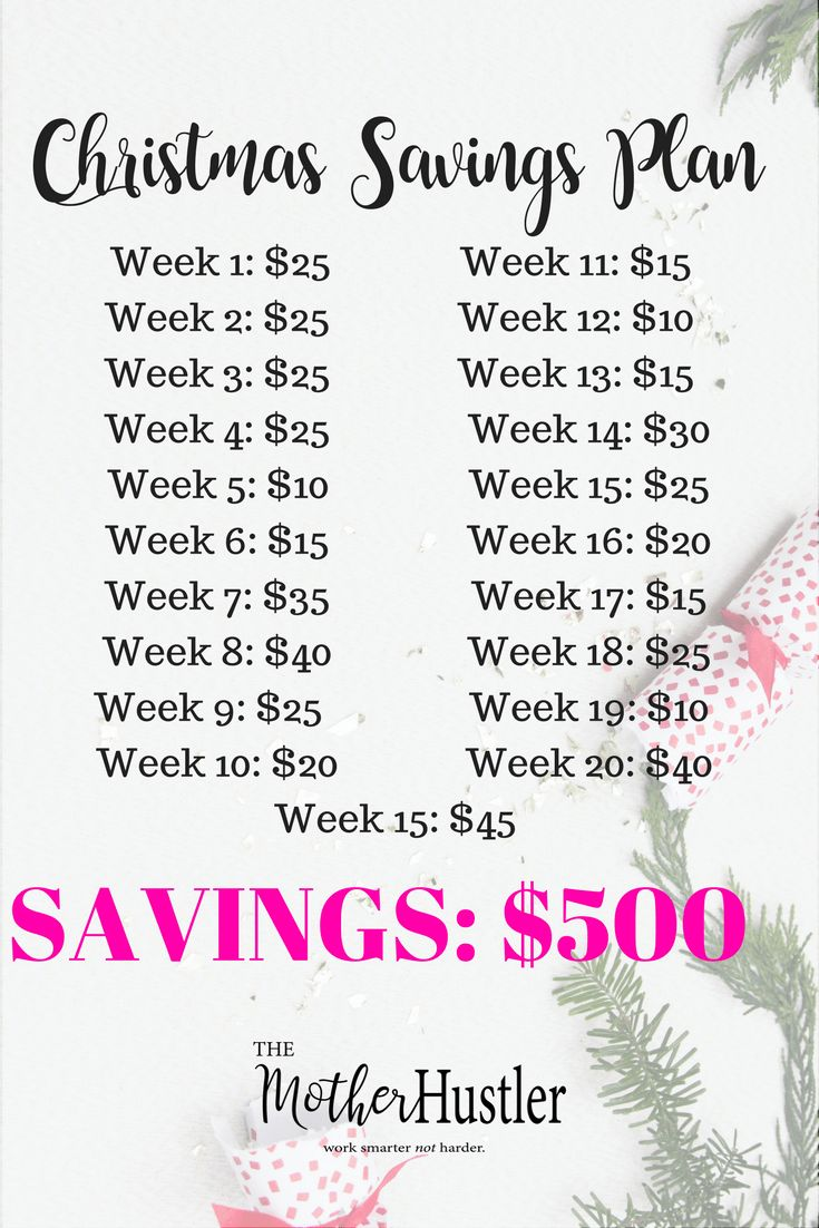 Best 25+ Savings challenge ideas on Pinterest | Money challenge ...