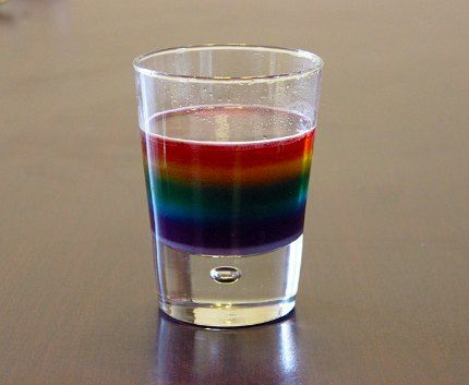Water Rainbow Experiment
