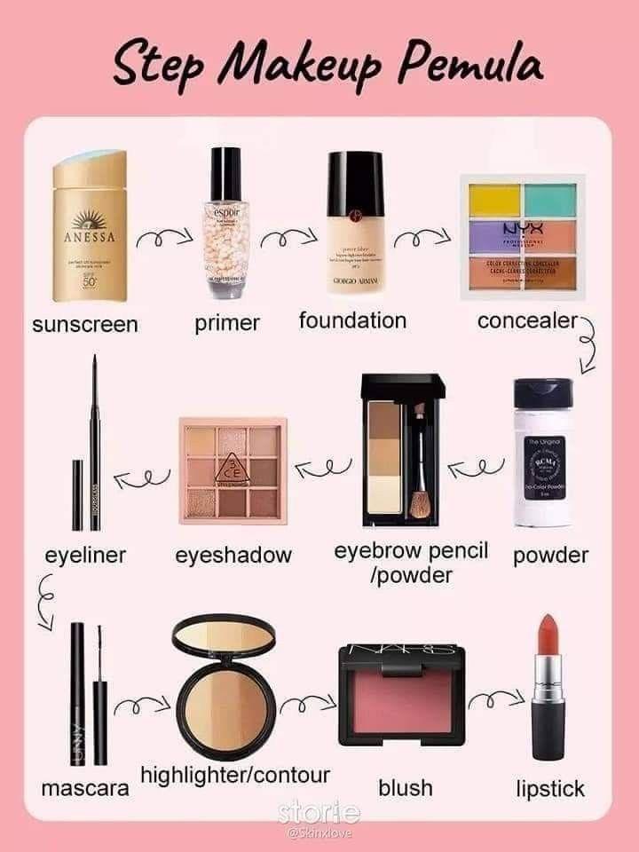 Step Makeup Pemula Produk Makeup Trik Makeup Kecantikan