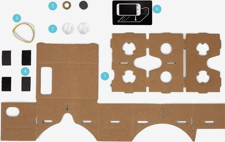 Build your own Google Cardboard Viewer