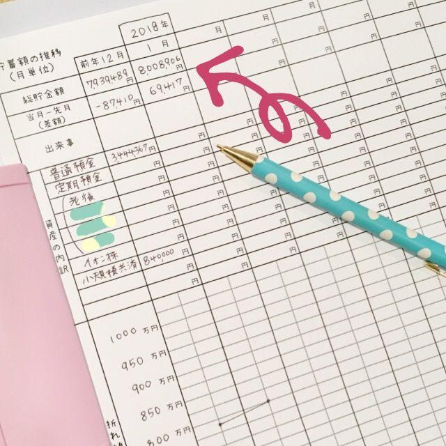 色んな家計簿項目の分類例一覧 袋分けは簡単でやりくりしやすい理由