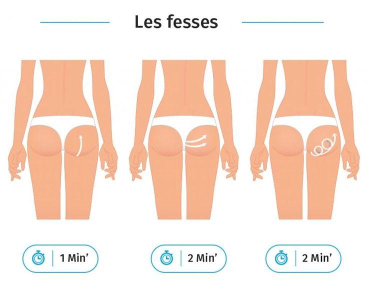 Comment faire un massage anti-cellulite sur les fesses ? - CelluBlue