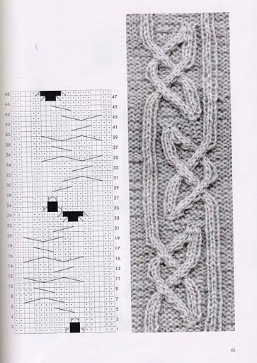 Схемы узоров 10 (Араны, косы) - Страна Мам