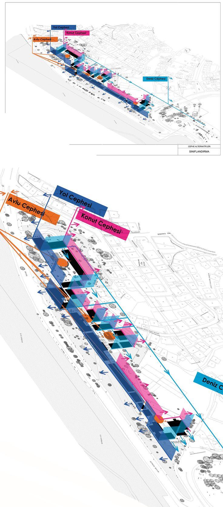 #gokhanavcioglu #gadarchitecture #gadfoundation #architecture