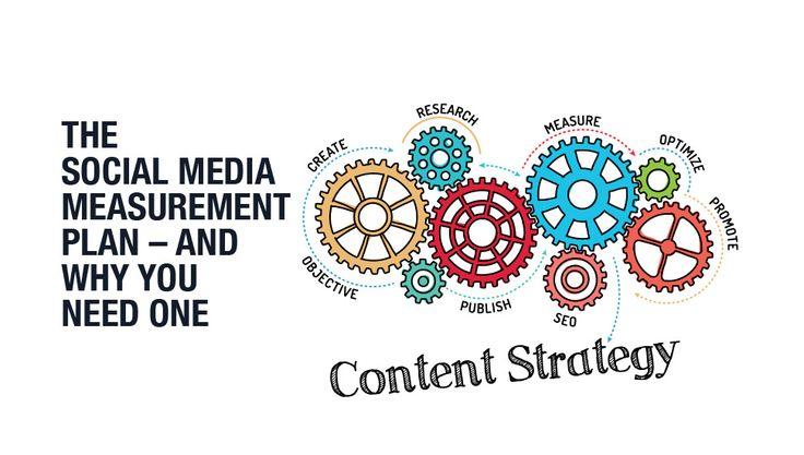 Have you got a social media measurement plan?