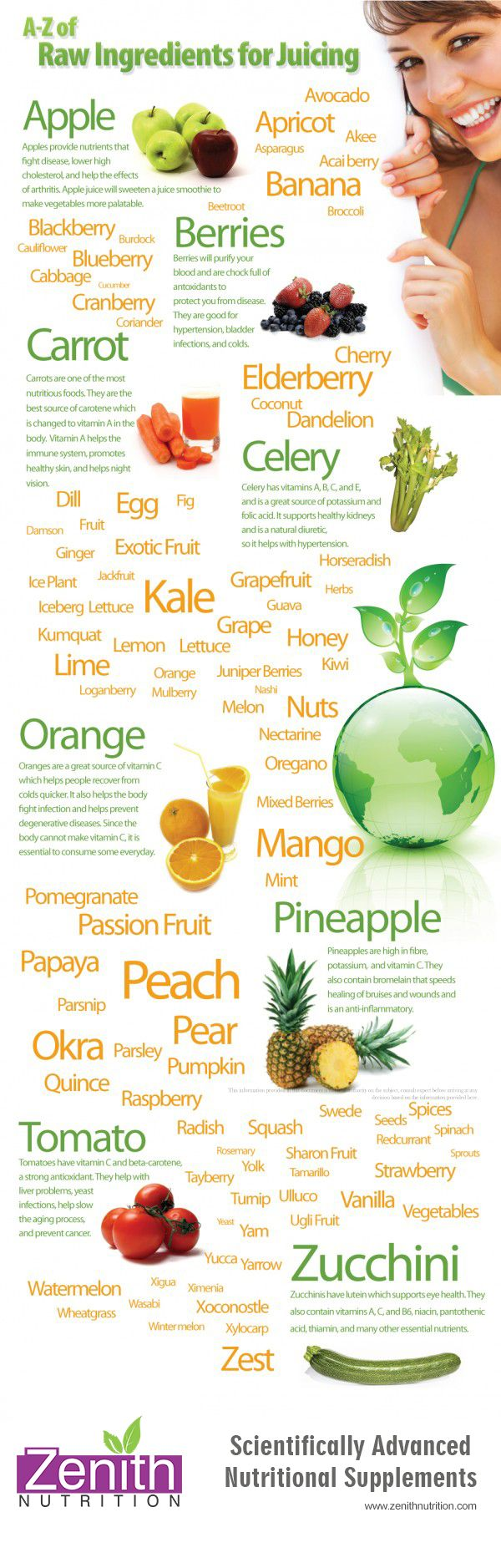 A-Z Of Raw Ingredients For Juicing. Best supplements from Zenith Nutrition. Health Supplements. Nutritional Supplements. Health Infographics