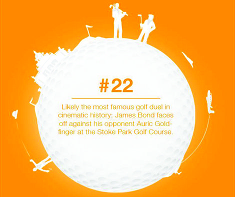 Pin by Allianz Global Assistance UK on Golf Facts