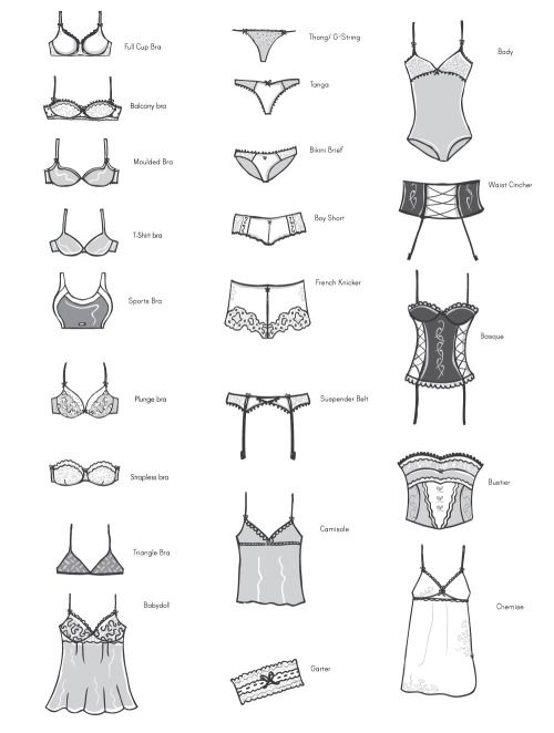 A visual glossary of lingerie More Visual Glossaries (for Her): Backpacks / Bags / Bobby Pins / Boots / Bra Types / Hats / Belt knots / Chain Types / Coats / Collars / Darts / Dress Shapes / Dress Silhouettes / Eyeglass frames / Eyeliner Strokes / Hangers / Harem Pants / Heels / Lingerie / Nail shapes / Necklaces / Necklines / Pants / Patterns (Part1) / Patterns (Part 2) / Plaid / Puffy Sleeves / Scarf Knots / Shoes I / Shoes II / Shorts / Silhouettes / Skirts / Skirt Silhouettes / Tartans…