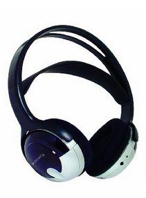 Top Headphones For TV Listening