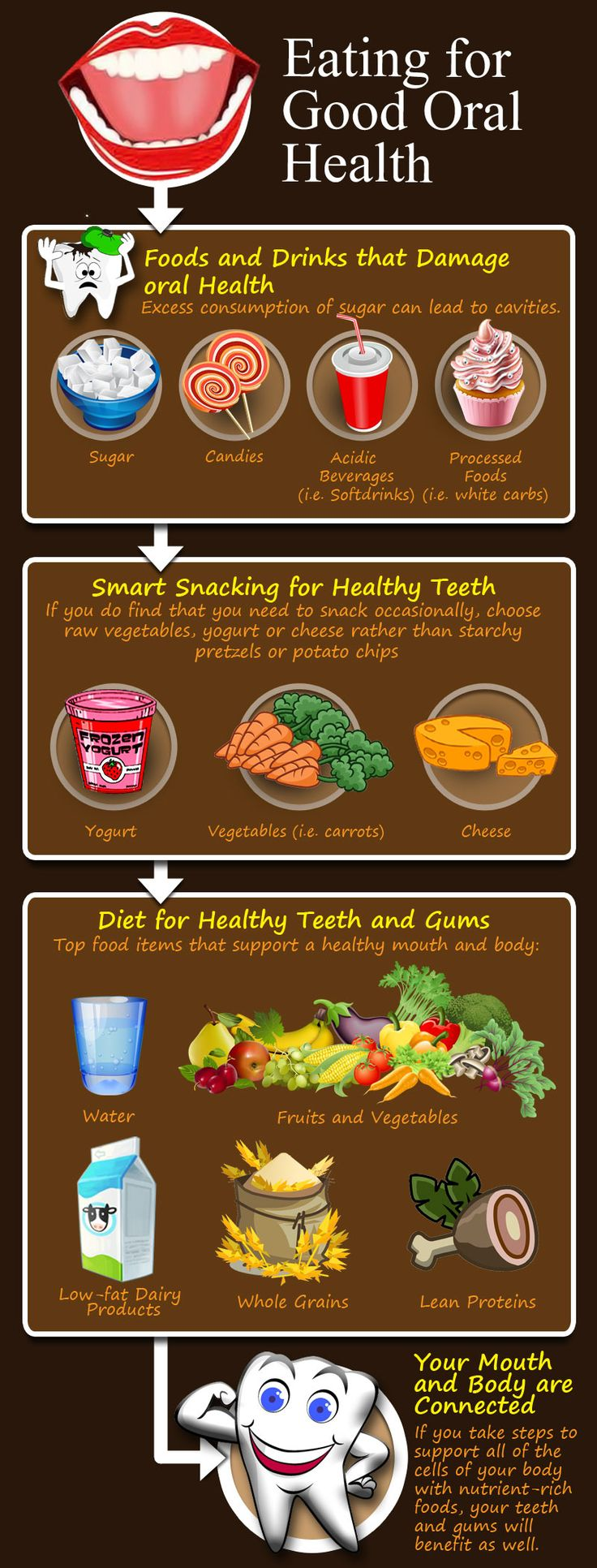 Learn about what you can be eating that will help support your oral health. Certain foods and drinks can damage your teeth. Eating healthy can improve your overall health.  #infographics
